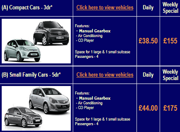 Major Car Rental in North West London